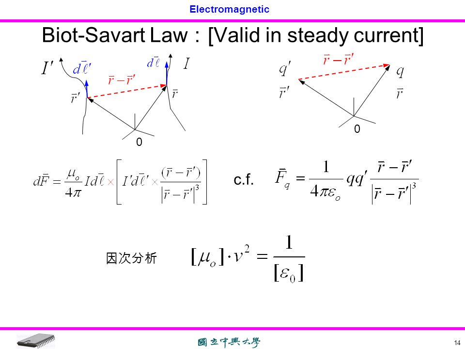 Biot-Savart Law:[Valid in steady current]